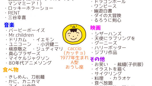 20180314偏愛マップ